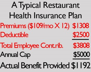 The Reason Most Restaurant Servers Are Uninsured | Foodie Knowledge